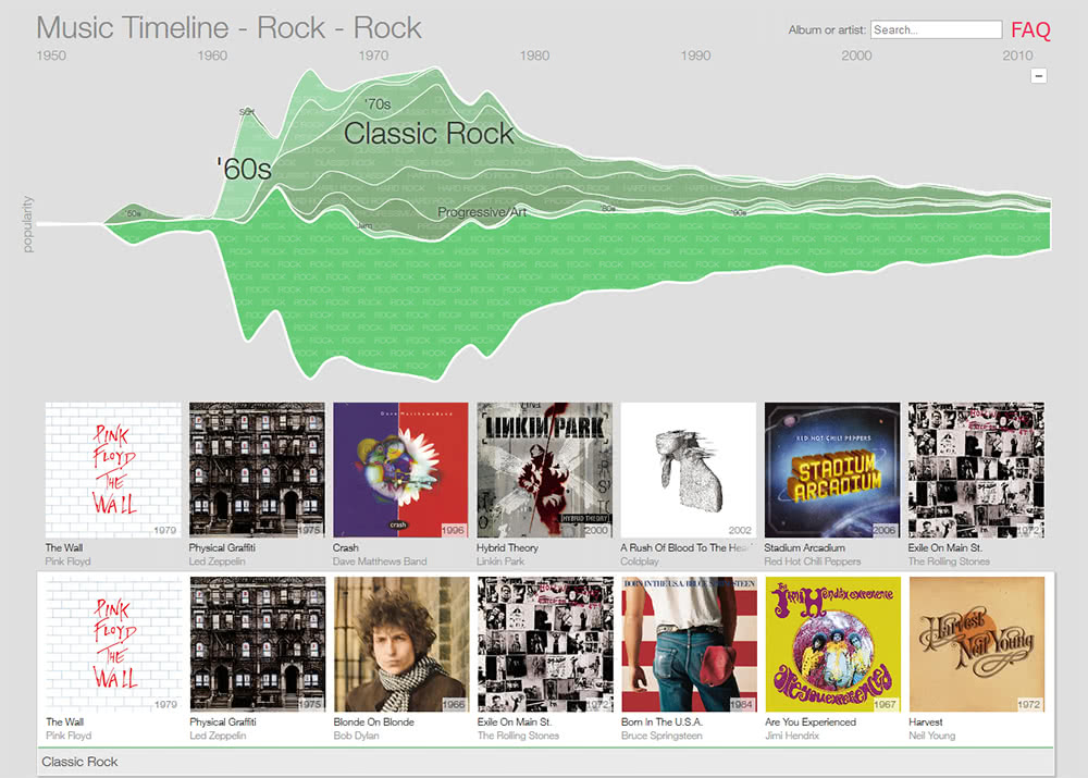 musictimeline2