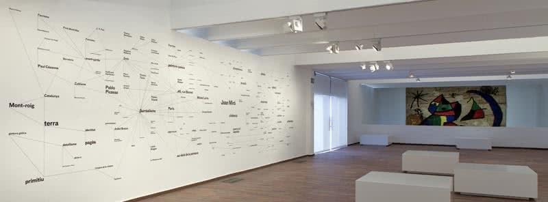 Diagrama conceptual a lentorn de Joa Miro_Pere Pratdesaba
